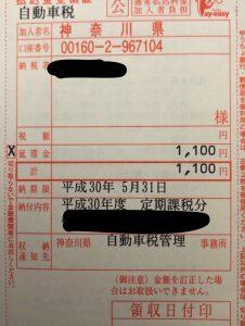 平成30年度自動車税延滞金
