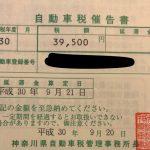 2018年自動車税